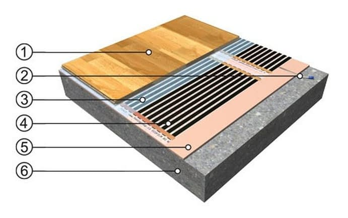 Infra fűtőfilm rétegrend beton fölé laminált burkolattal